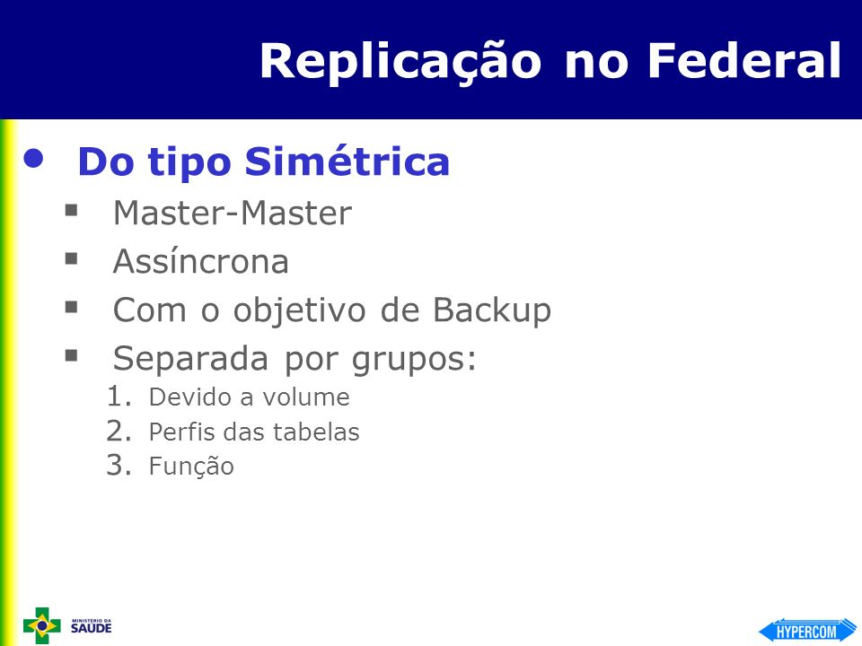 Replicação no Federal Do tipo Simétrica Master-Master Assíncrona Com o objetivo de Backup Separada por grupos: 1. Devido a volume 2. Perfis das tabela