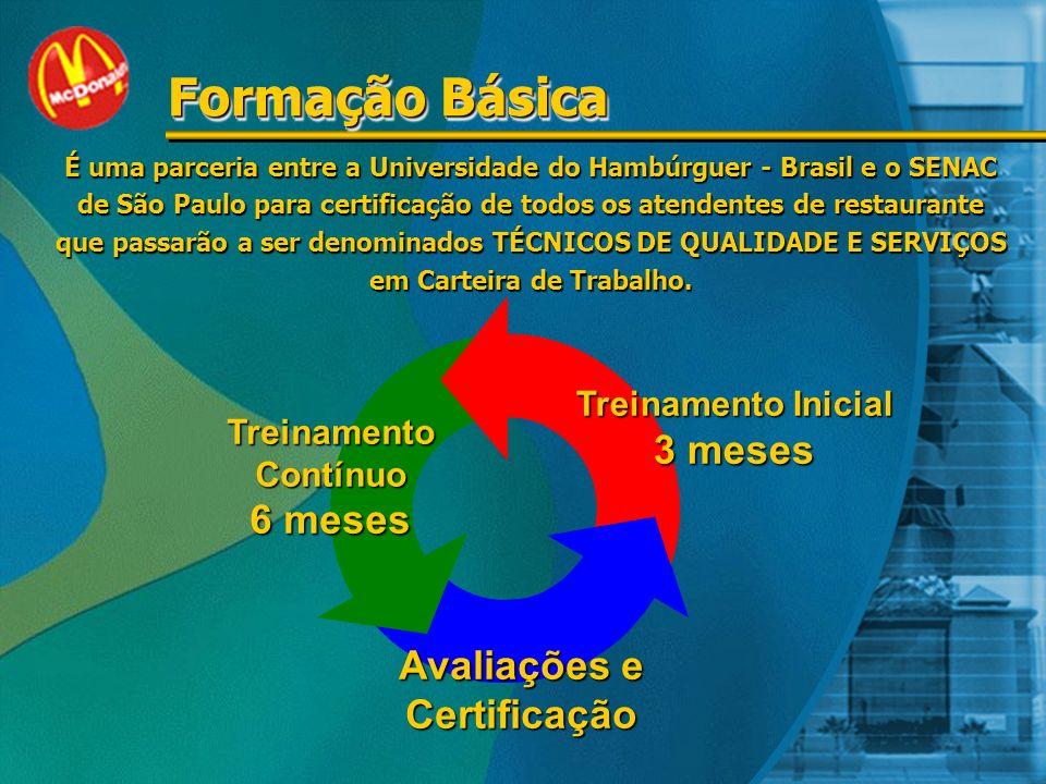 É uma parceria entre a Universidade do Hambúrguer - Brasil e o SENAC de São Paulo para certificação de todos os atendentes de restaurante que passarão a ser denominados TÉCNICOS DE QUALIDADE E SERVIÇOS em Carteira de Trabalho.
