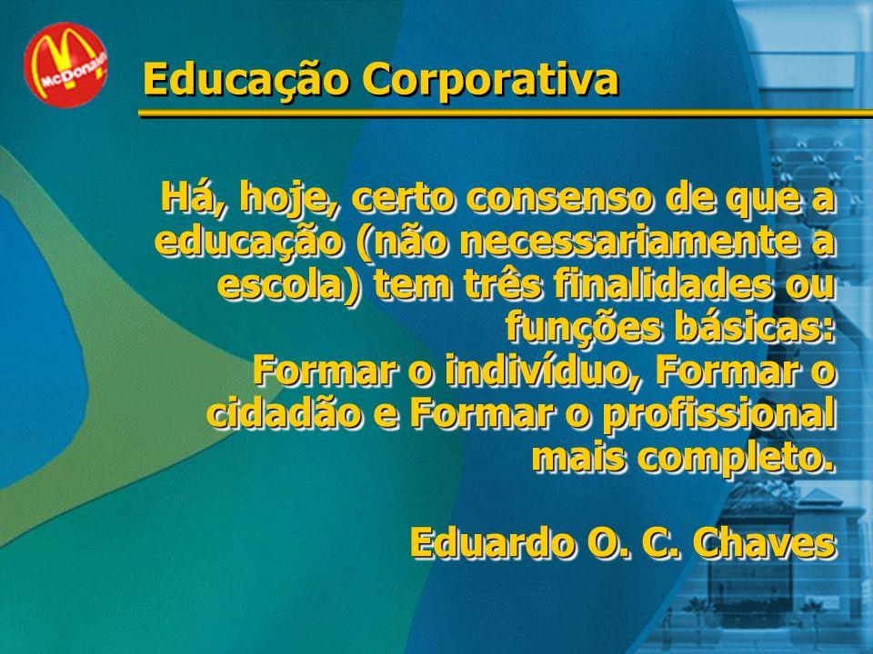 Educação Corporativa Há, hoje, certo consenso de que a educação (não necessariamente a escola) tem três finalidades ou funções básicas: Formar o indivíduo, Formar o cidadão e Formar o profissional mais completo.