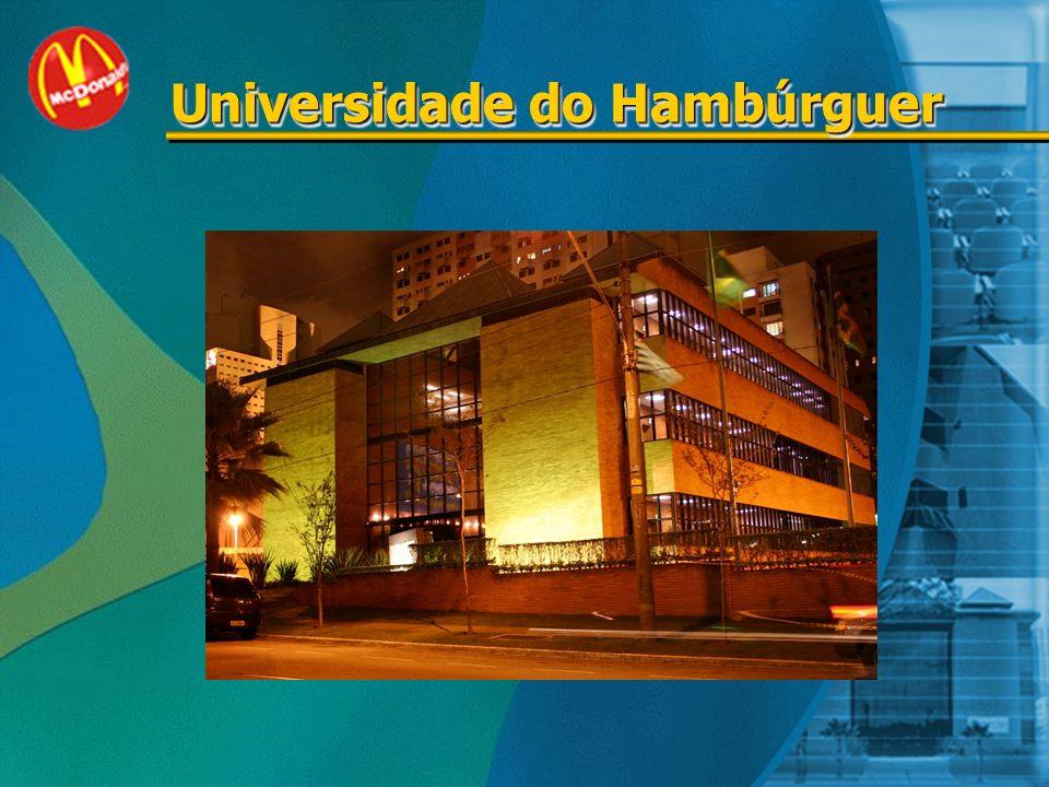 Universidade do Hambúrguer