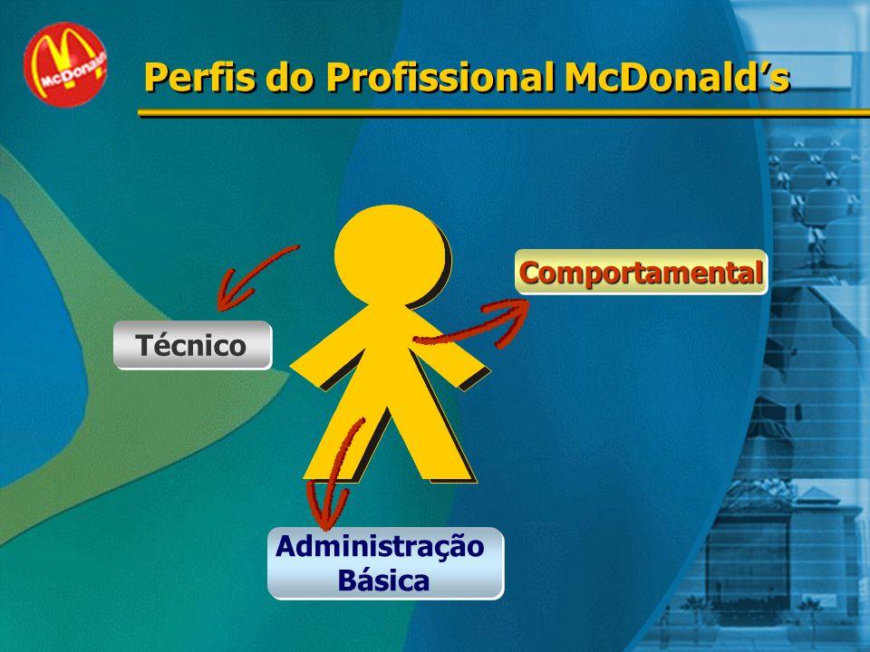 Gerencial Campo Estratégico Média Gerência Currículo McDonalds Treinamento, Desenvolvimento e Educação Técnico Conteúdo operacional desenvolvido p/ estruturar a base de conhecimento do nosso negócio: pessoas que fazem hambúrgueres.