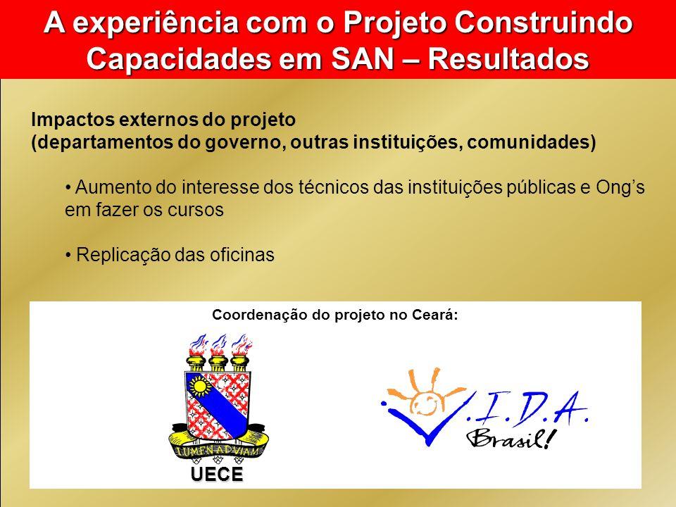 Impactos externos do projeto (departamentos do governo, outras instituições, comunidades) Aumento do interesse dos técnicos das instituições públicas