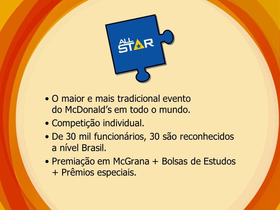 O maior e mais tradicional evento do McDonalds em todo o mundo. Competição individual. De 30 mil funcionários, 30 são reconhecidos a nível Brasil. Pre