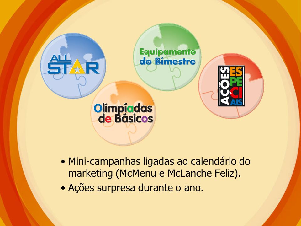 Mini-campanhas ligadas ao calendário do marketing (McMenu e McLanche Feliz). Ações surpresa durante o ano.