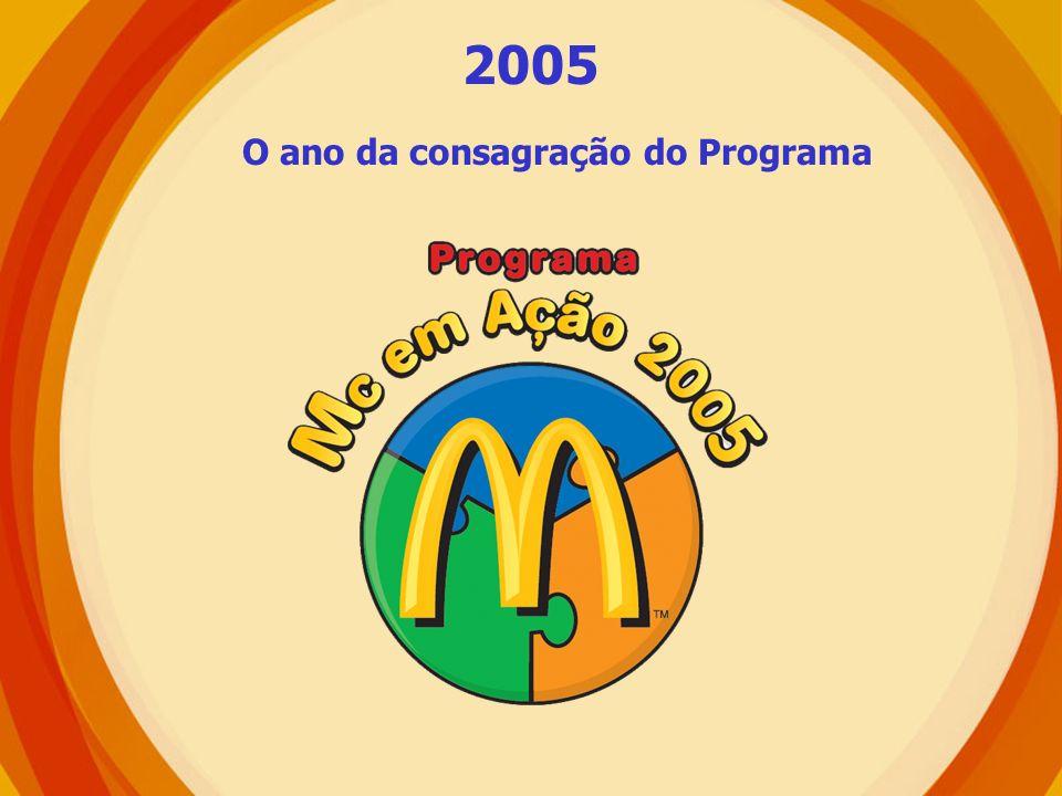 2005 O ano da consagração do Programa
