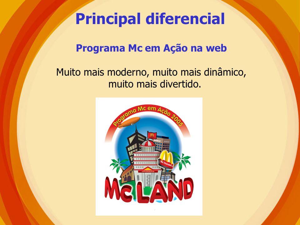 Principal diferencial Programa Mc em Ação na web Muito mais moderno, muito mais dinâmico, muito mais divertido.