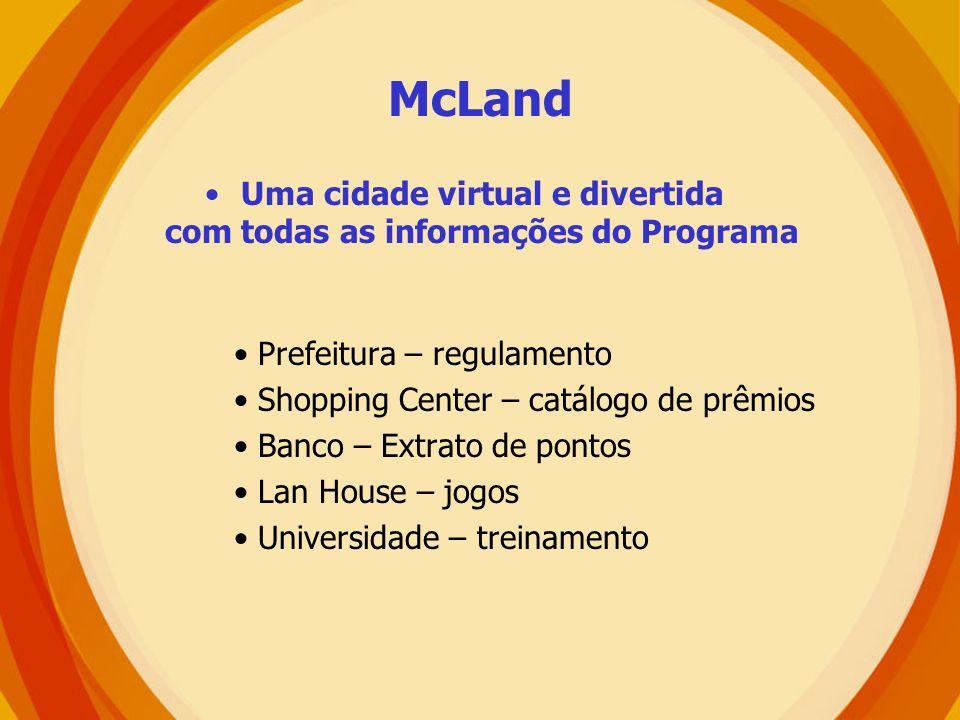 McLand Prefeitura – regulamento Shopping Center – catálogo de prêmios Banco – Extrato de pontos Lan House – jogos Universidade – treinamento Uma cidad