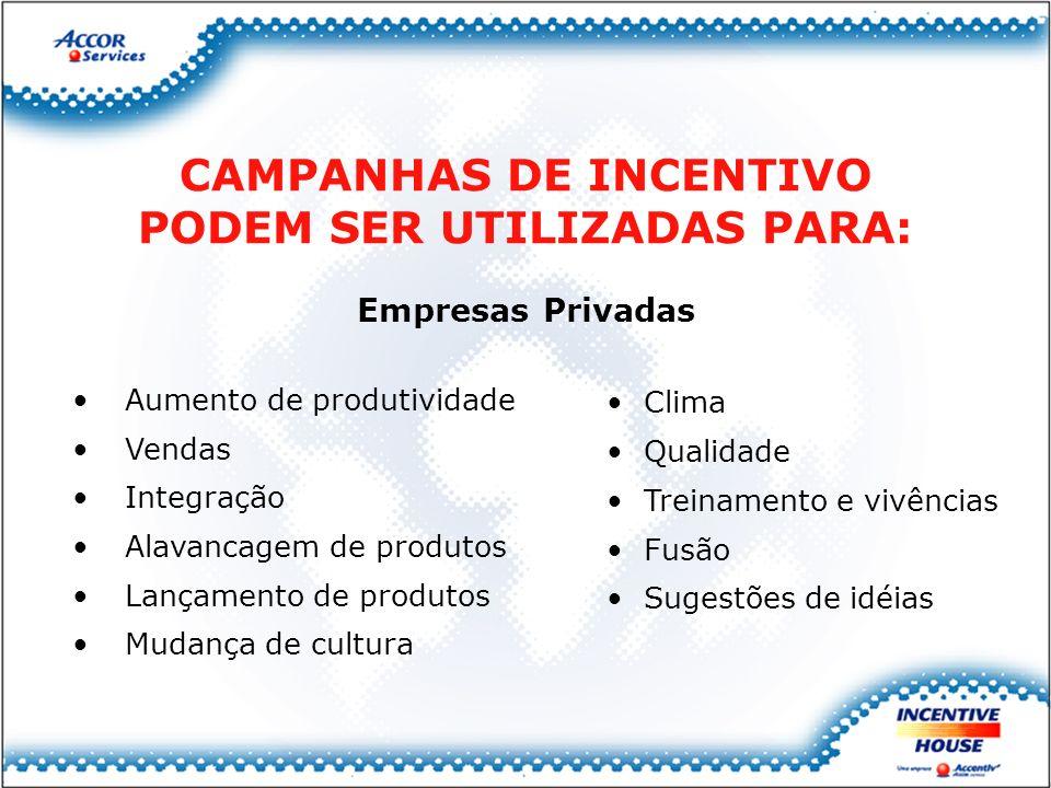 CAMPANHAS DE INCENTIVO PODEM SER UTILIZADAS PARA: Empresas Privadas Aumento de produtividade Vendas Integração Alavancagem de produtos Lançamento de p