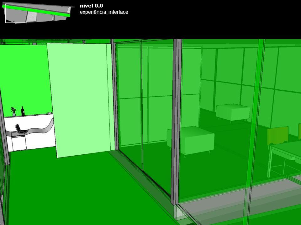 nível 0.0 experiência: interface