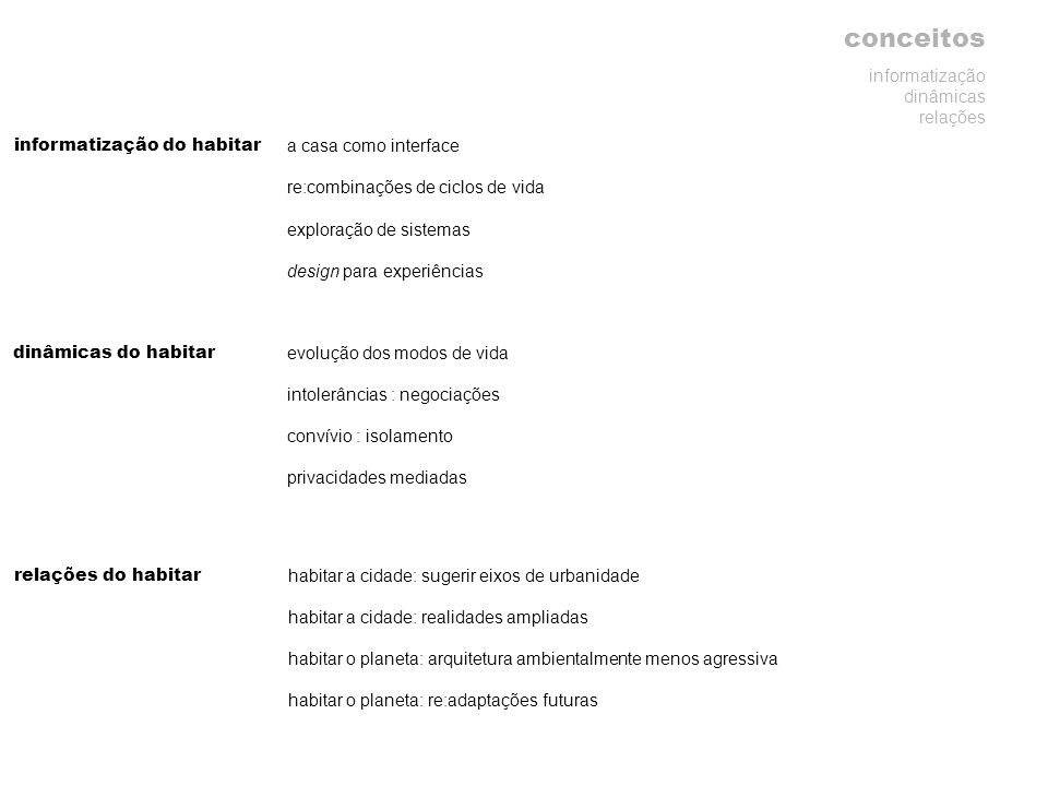 exploração de sistemas re:combinações de ciclos de vida a casa como interface informatização do habitar dinâmicas do habitar design para experiências