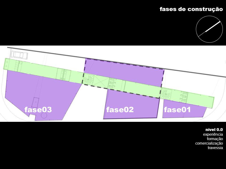 nível 0.0 experiência formação comercialização travessia fases de construção fase01fase02fase03