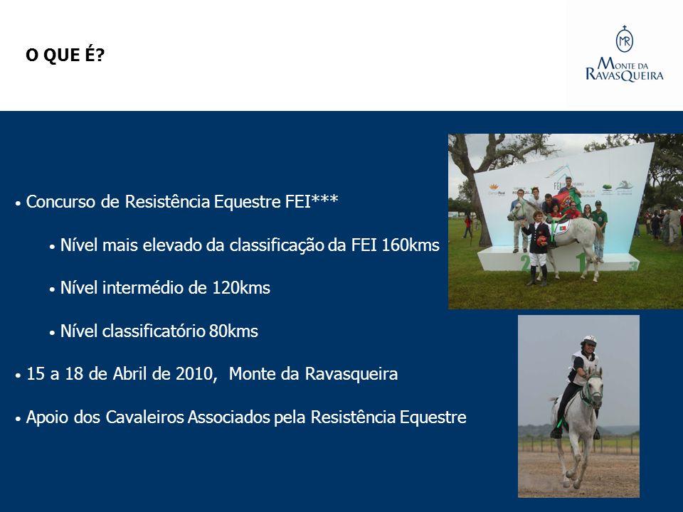 Concurso de Resistência Equestre FEI*** Nível mais elevado da classificação da FEI 160kms Nível intermédio de 120kms Nível classificatório 80kms 15 a