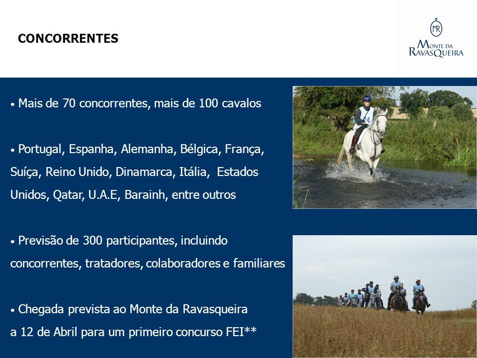 Mais de 70 concorrentes, mais de 100 cavalos Portugal, Espanha, Alemanha, Bélgica, França, Suíça, Reino Unido, Dinamarca, Itália, Estados Unidos, Qata