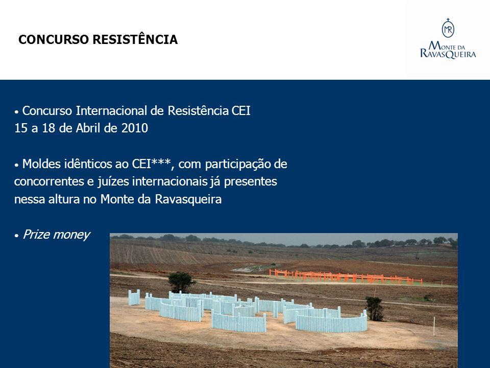 CONCURSO RESISTÊNCIA Concurso Internacional de Resistência CEI 15 a 18 de Abril de 2010 Moldes idênticos ao CEI***, com participação de concorrentes e