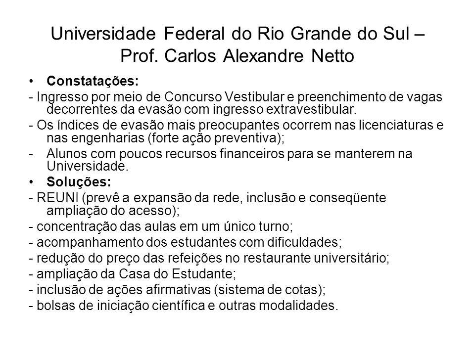 Universidade Federal do Rio Grande do Sul – Prof.