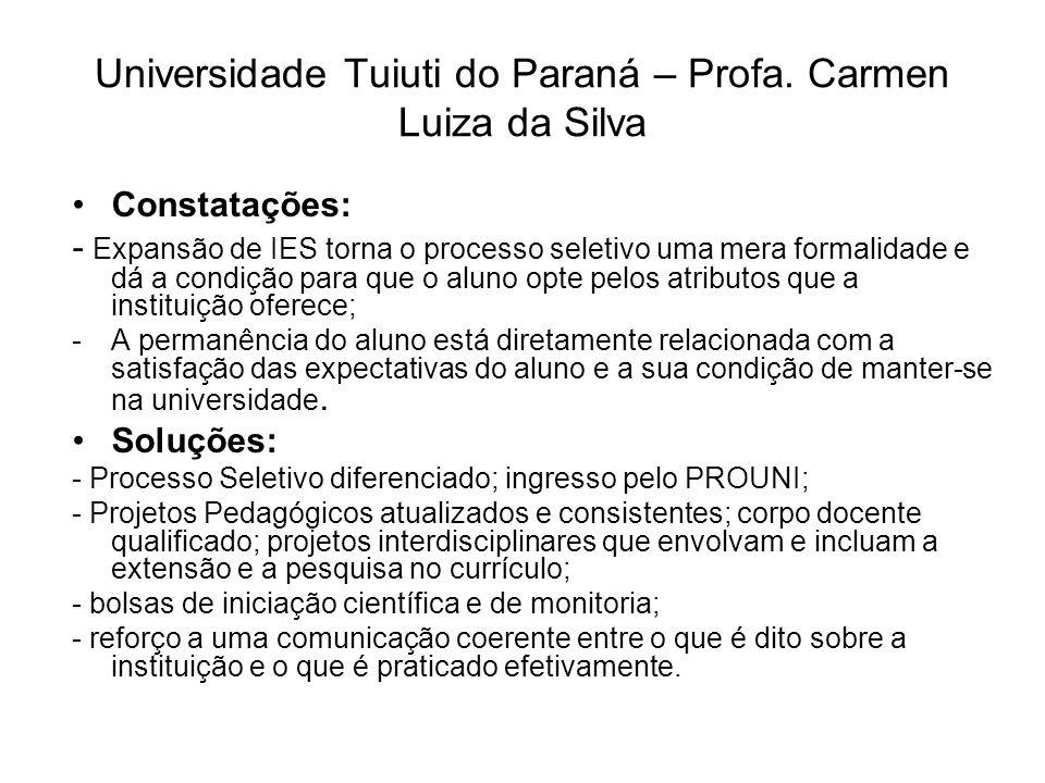 Universidade Federal de Santa Maria – Prof.