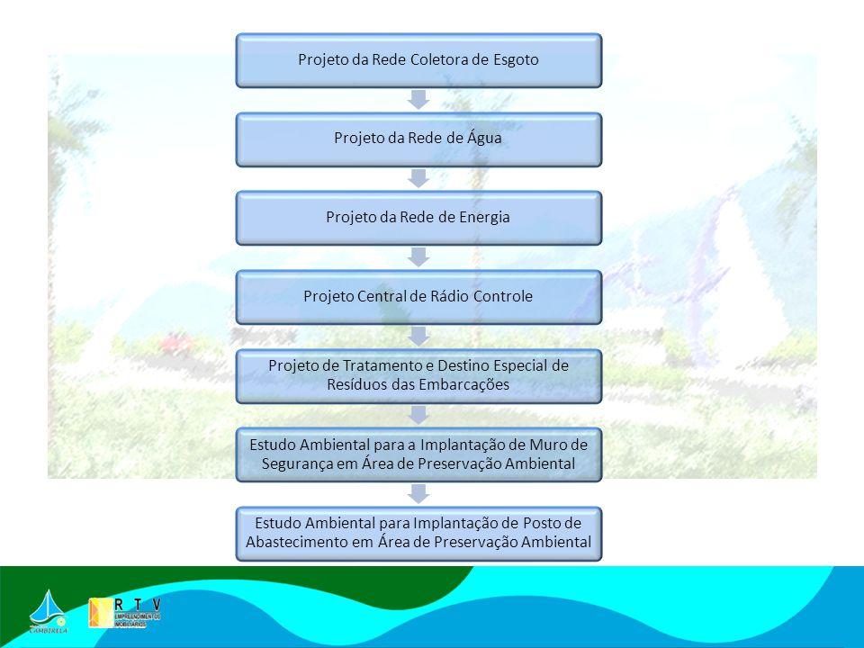 Projeto da Rede Coletora de EsgotoProjeto da Rede de ÁguaProjeto da Rede de EnergiaProjeto Central de Rádio Controle Projeto de Tratamento e Destino Especial de Resíduos das Embarcações Estudo Ambiental para a Implantação de Muro de Segurança em Área de Preservação Ambiental Estudo Ambiental para Implantação de Posto de Abastecimento em Área de Preservação Ambiental