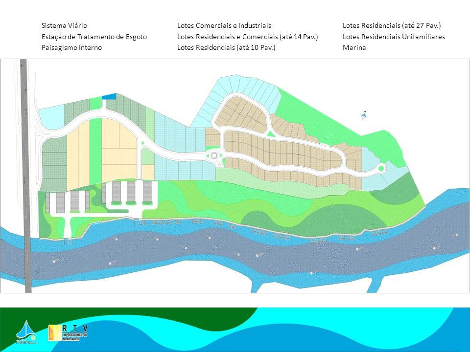 Estudo de Zoneamento Específico Projeto UrbanísticoProjeto PaisagísticoProjeto de Rede ElétricaProjeto de Rede de EsgotoProjeto de Drenagem