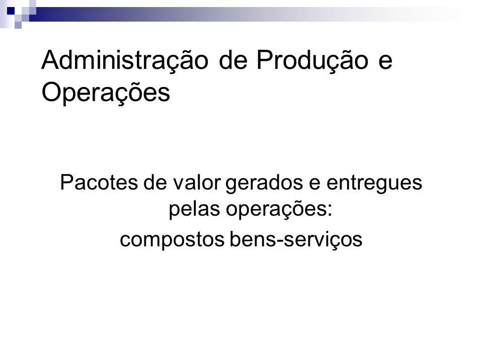 Administração de Produção e Operações Pacotes de valor gerados e entregues pelas operações: compostos bens-serviços