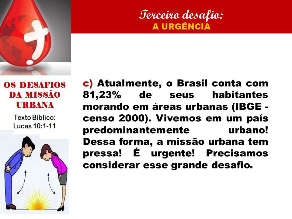 Terceiro desafio: A URGÊNCIA c) Atualmente, o Brasil conta com 81,23% de seus habitantes morando em áreas urbanas (IBGE - censo 2000). Vivemos em um p