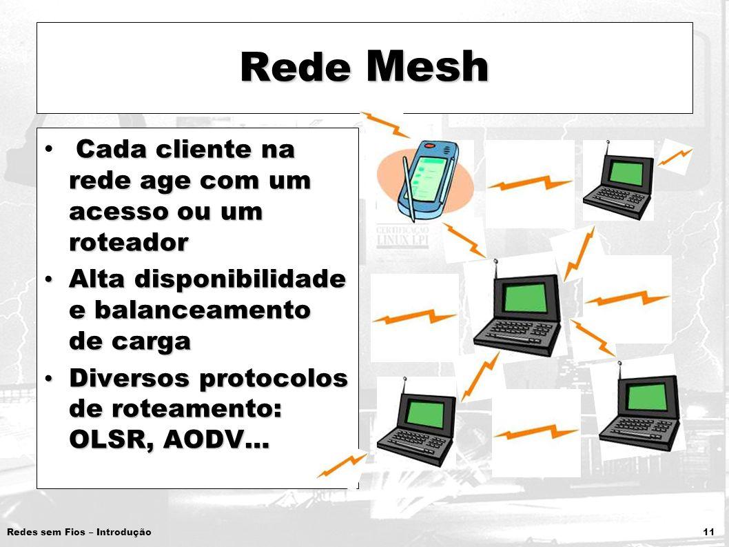 Redes sem Fios – Introdução 11 Rede Mesh Cada cliente na rede age com um acesso ou um roteador Alta disponibilidade e balanceamento de carga Alta disp