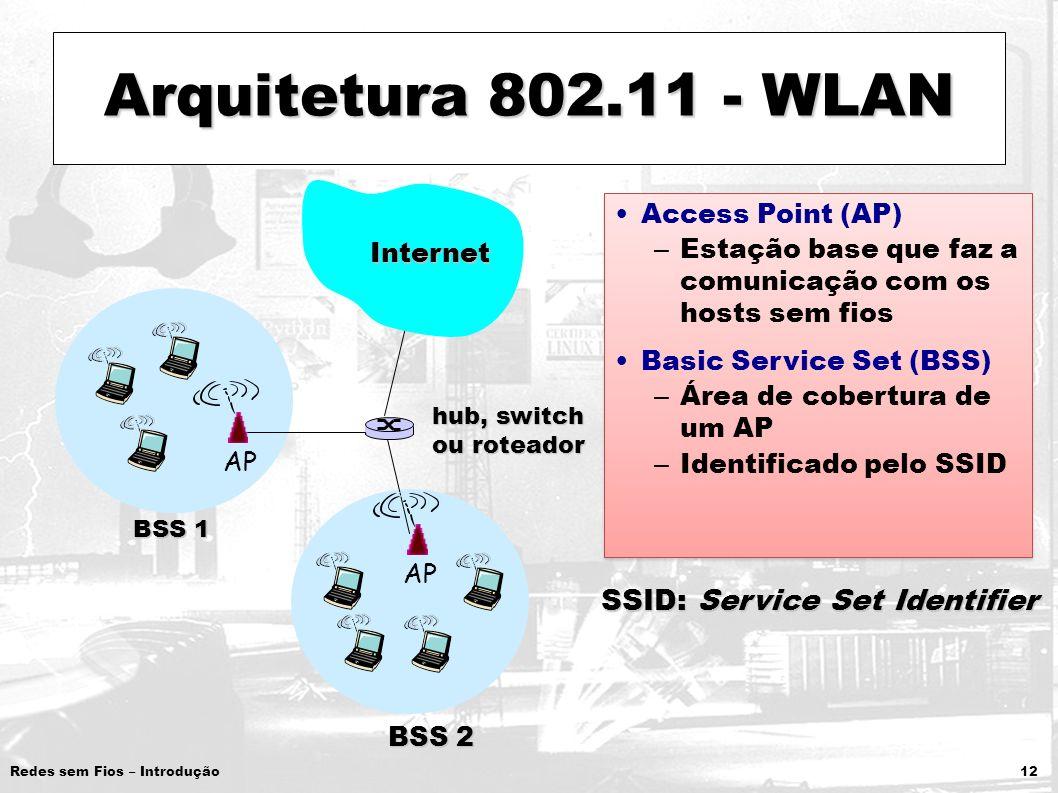 Redes sem Fios – Introdução 12 Arquitetura 802.11 - WLAN Access Point (AP) – Estação base que faz a comunicação com os hosts sem fios Basic Service Se