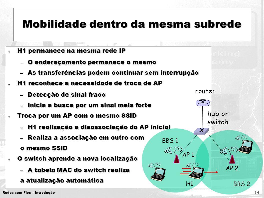Redes sem Fios – Introdução 14 Mobilidade dentro da mesma subrede H1 permanece na mesma rede IP H1 permanece na mesma rede IP – O endereçamento perman