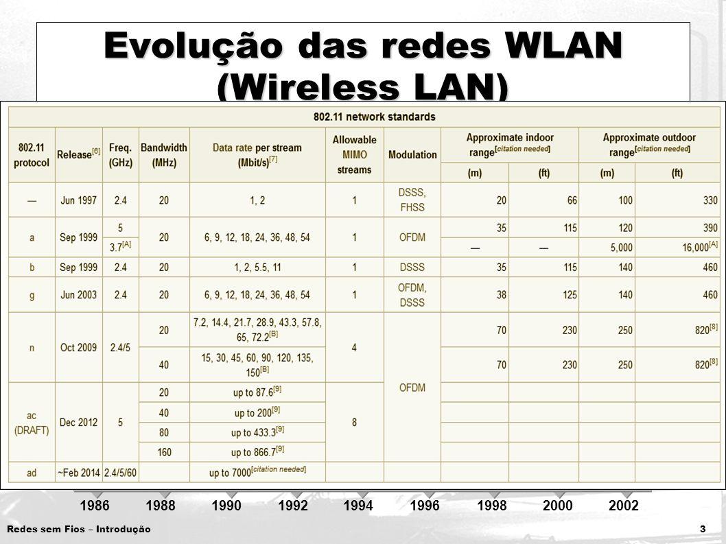 Redes sem Fios – Introdução 3 860 Kbit/s 900 MHz 1 and 2 Mbps 2.4 GHz Proprietário Evolução das redes WLAN (Wireless LAN) Aplicações: Aplicações: Arma
