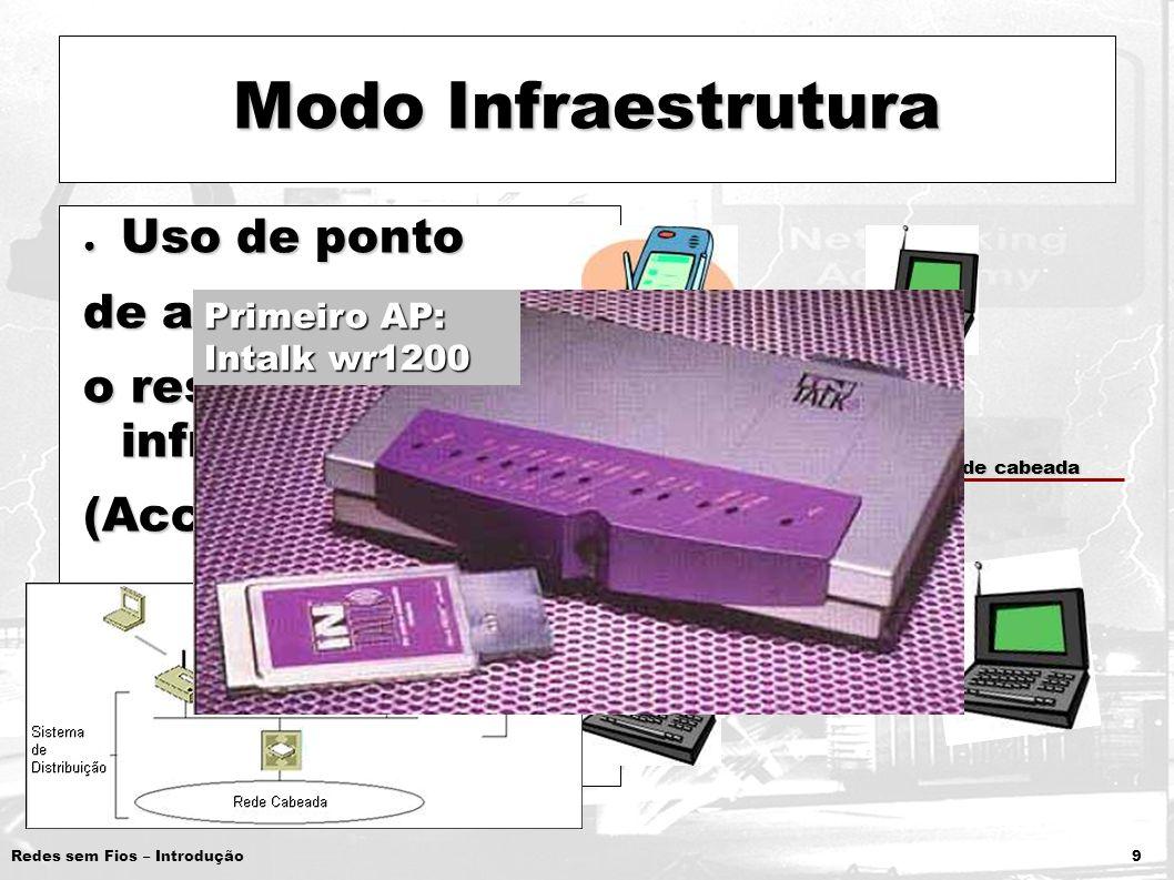 Redes sem Fios – Introdução 9 Modo Infraestrutura Uso de ponto Uso de ponto de acesso para o restante da infraestrutura (Access Point) Rede cabeada Pr