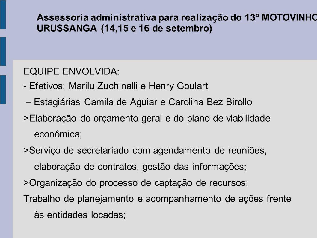 > Formação do Conselho Regulador que avaliará condições de utilização do Selo IP VUG pelos produtores; > Organização do Fórum Catarinense das Indicações Geográficas em parceria com a UFSC > Promoção dos Atrativos Turísticos: > Participação no V SALÃO INTERNACIONAL DE ARTESANATO em Brasilia, de 31/10 a 4/11/13 com DVD Vales da Uva Goethe, Displays dos vinhos de Urussanga, degustação e comercialização dos vinhos no restaurante da Assoc.