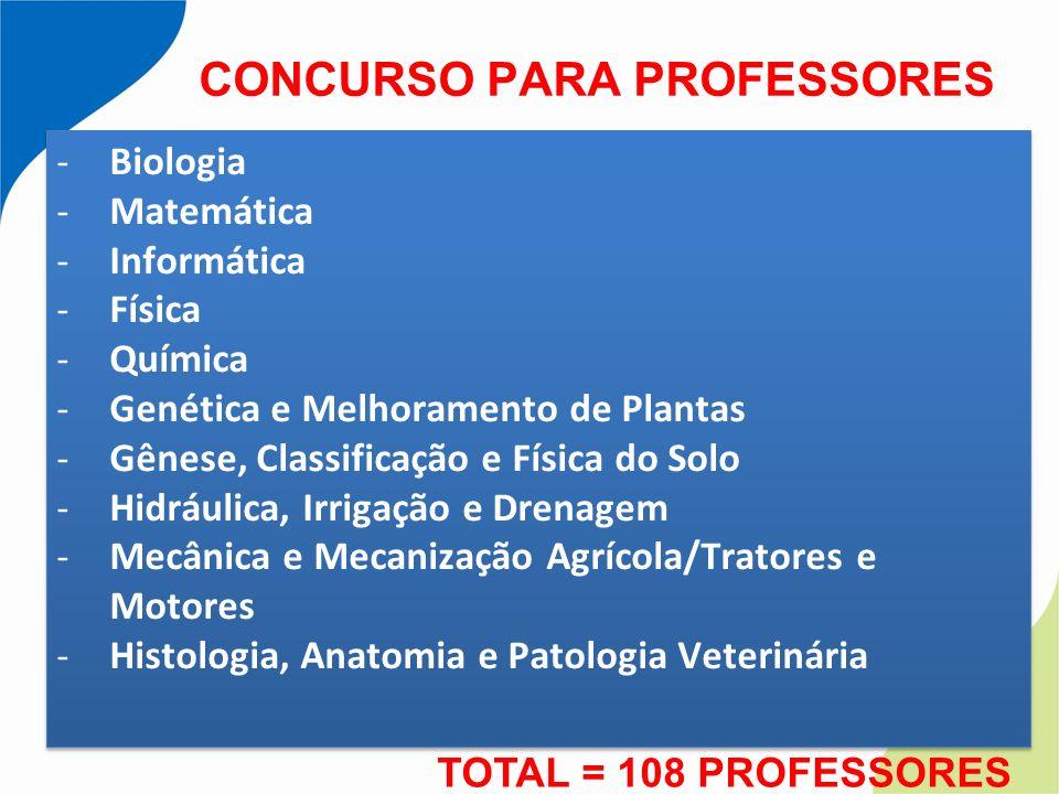 CONCURSO PARA PROFESSORES -Biologia -Matemática -Informática -Física -Química -Genética e Melhoramento de Plantas -Gênese, Classificação e Física do S