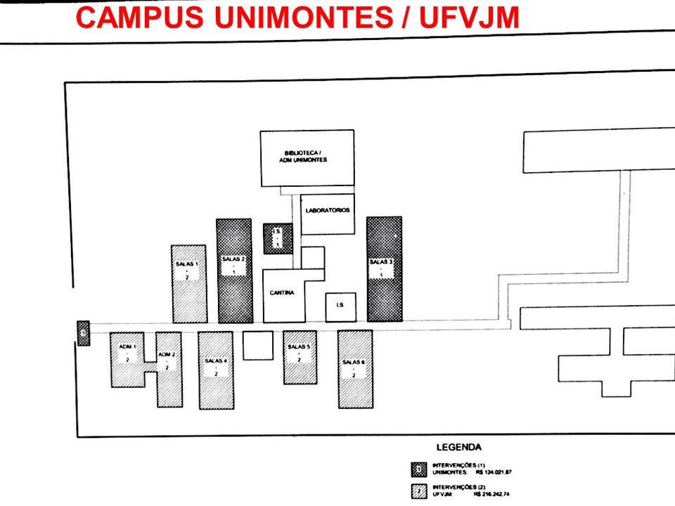 Obrigado!!.Prof. Valter Carvalho de Andrade Júnior prograd@ufvjm.edu.br www.ufvjm.edu.br Tel.