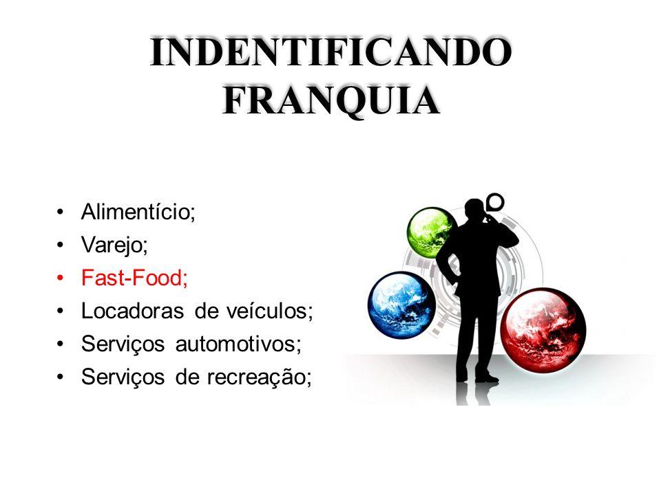 INDENTIFICANDO FRANQUIA Alimentício; Varejo; Fast-Food; Locadoras de veículos; Serviços automotivos; Serviços de recreação;