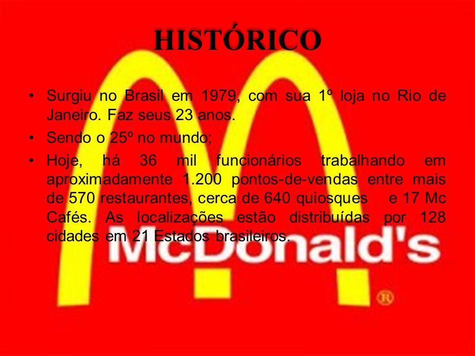 Surgiu no Brasil em 1979, com sua 1º loja no Rio de Janeiro. Faz seus 23 anos. Sendo o 25º no mundo; Hoje, há 36 mil funcionários trabalhando em aprox
