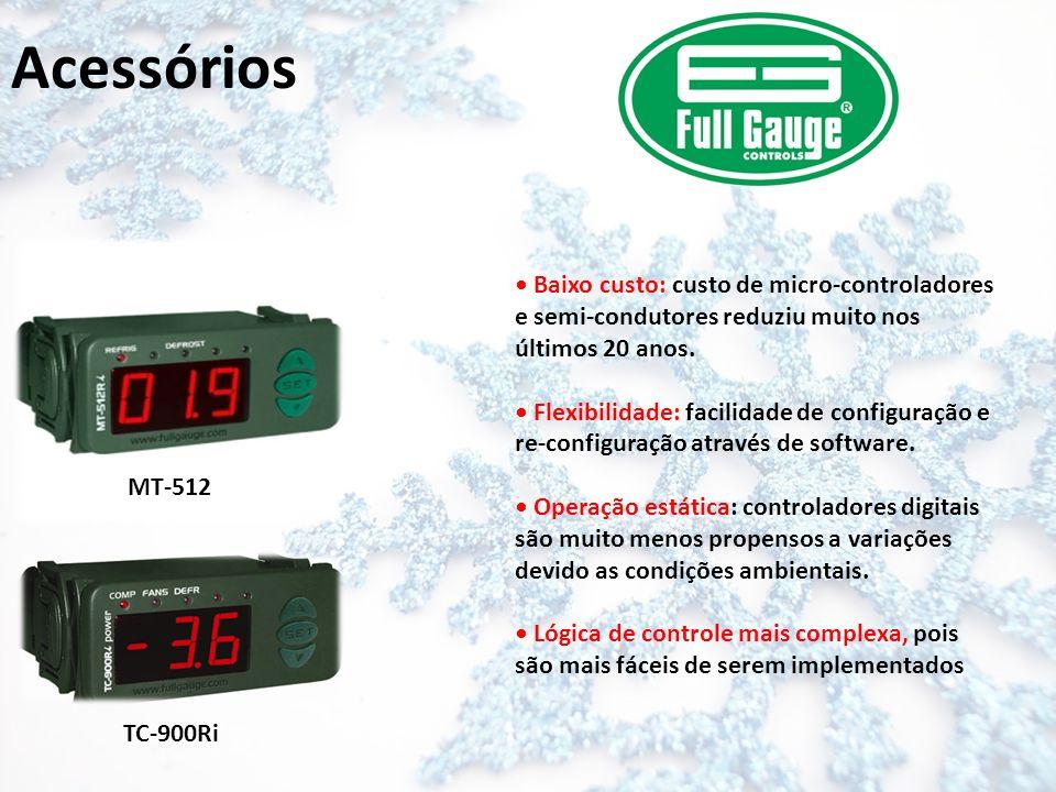 Acessórios MT-512 TC-900Ri Baixo custo: custo de micro-controladores e semi-condutores reduziu muito nos últimos 20 anos. Flexibilidade: facilidade de