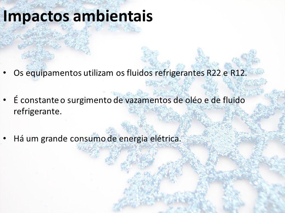 Impactos ambientais Os equipamentos utilizam os fluidos refrigerantes R22 e R12. É constante o surgimento de vazamentos de oléo e de fluido refrigeran