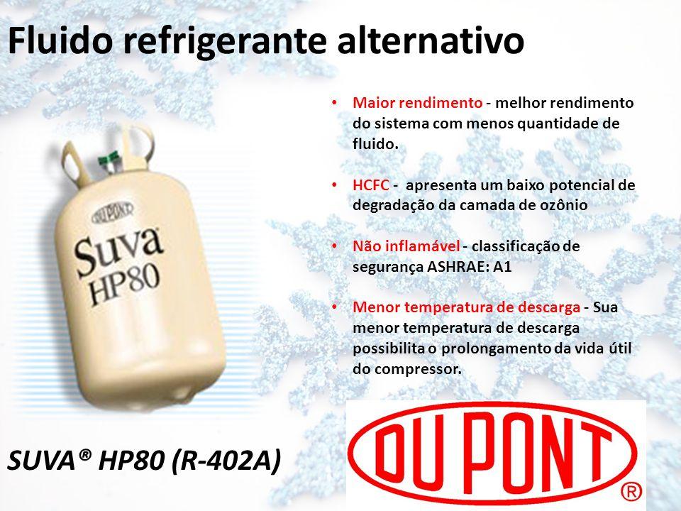 Fluido refrigerante alternativo SUVA® HP80 (R-402A) Maior rendimento - melhor rendimento do sistema com menos quantidade de fluido. HCFC - apresenta u