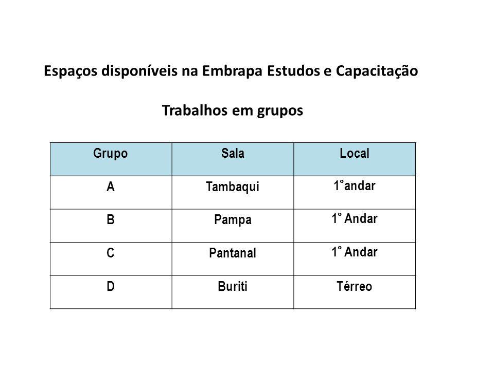 Trabalhos em grupos GrupoSalaLocal ATambaqui1°andar BPampa1° Andar CPantanal1° Andar DBuritiTérreo
