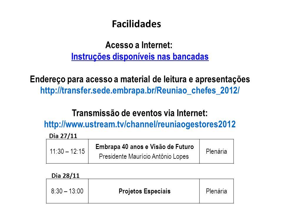 Facilidades Acesso a Internet: Instruções disponíveis nas bancadas Endereço para acesso a material de leitura e apresentações http://transfer.sede.embrapa.br/Reuniao_chefes_2012/ Transmissão de eventos via Internet: http://www.ustream.tv/channel/reuniaogestores2012 11:30 – 12:15 Embrapa 40 anos e Visão de Futuro Presidente Maurício Antônio Lopes Plenária Dia 27/11 Dia 28/11 8:30 – 13:00 Projetos Especiais Plenária
