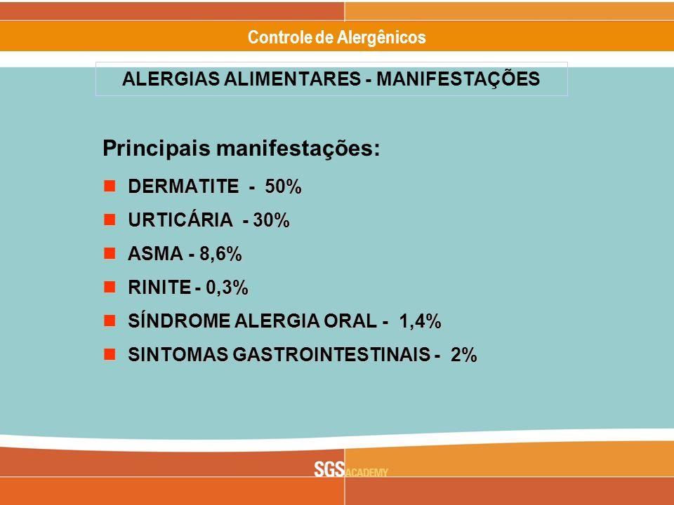 Alergênicos Slide 1 of 17 Controle de Alergênicos Principais manifestações: DERMATITE - 50% DERMATITE - 50% URTICÁRIA - 30% URTICÁRIA - 30% ASMA - 8,6