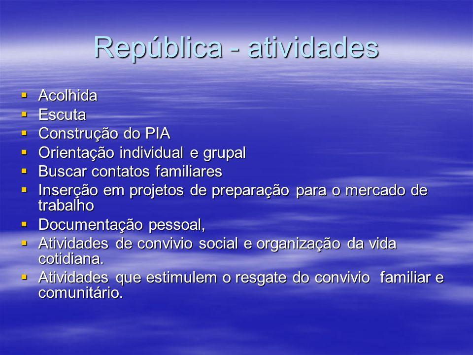 República - atividades Acolhida Acolhida Escuta Escuta Construção do PIA Construção do PIA Orientação individual e grupal Orientação individual e grup