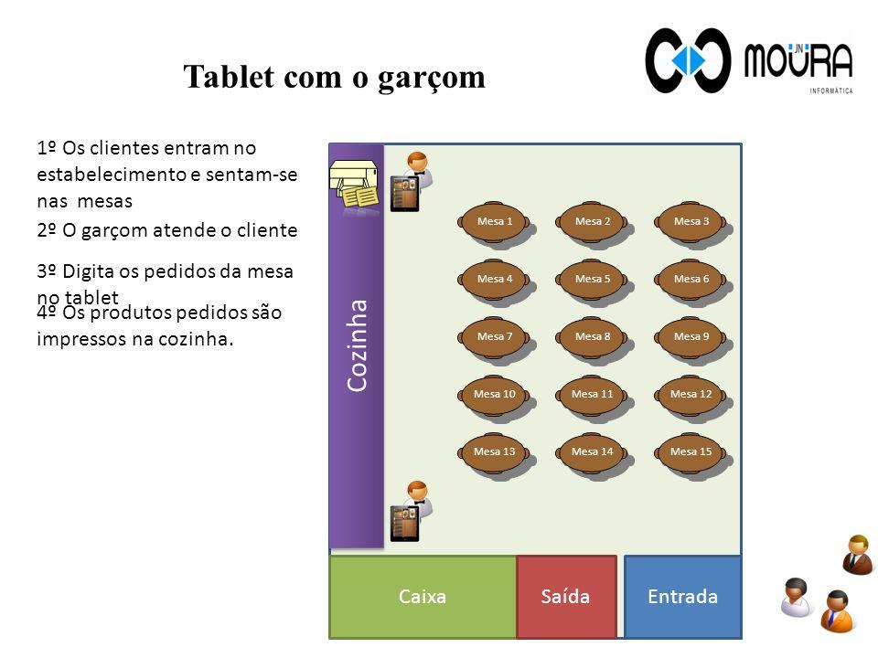 Objetivo Demonstrar como o garçom registra os pedidos da mesa no tablet Tablet com o garçom