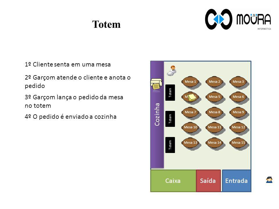 Totem Um totem é um microcomputador com tela touch-screen onde o garçom registra os itens solicitados pela mesa