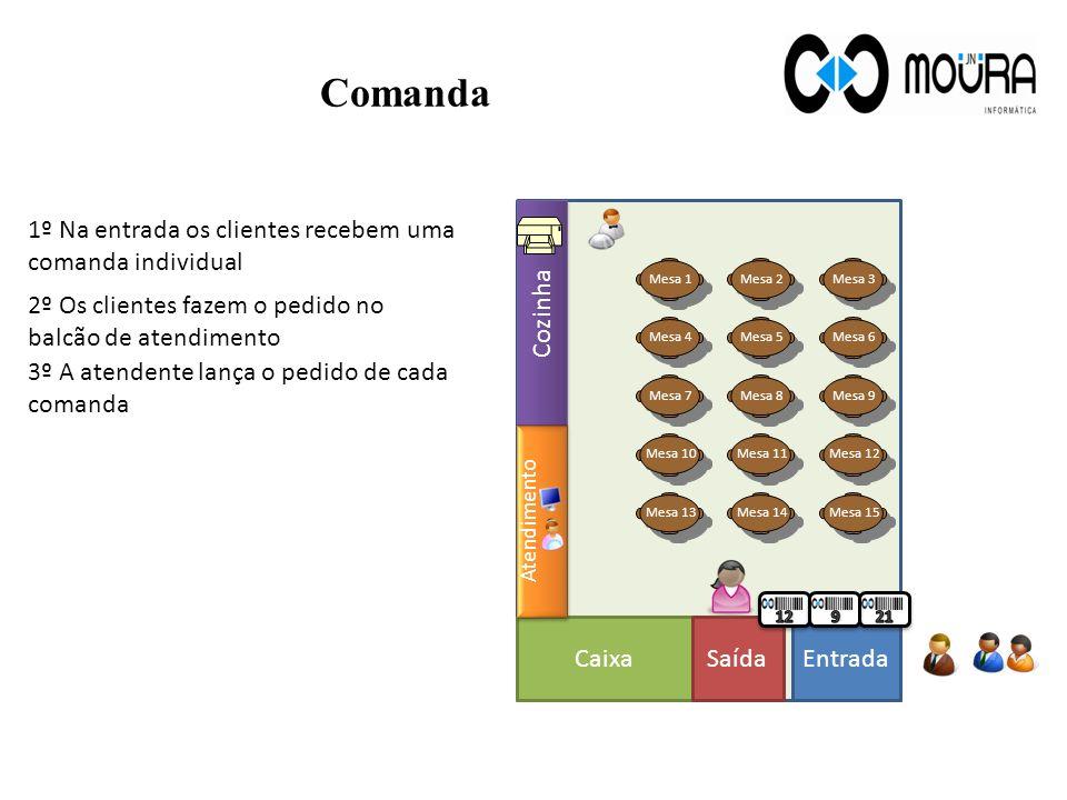 Objetivo Demonstrar o uso de comanda com PC ou Microterminal Bar e restaurante 354 DiscriminaçãoQtdeTotal Comanda com código de barrasComanda pré-impr