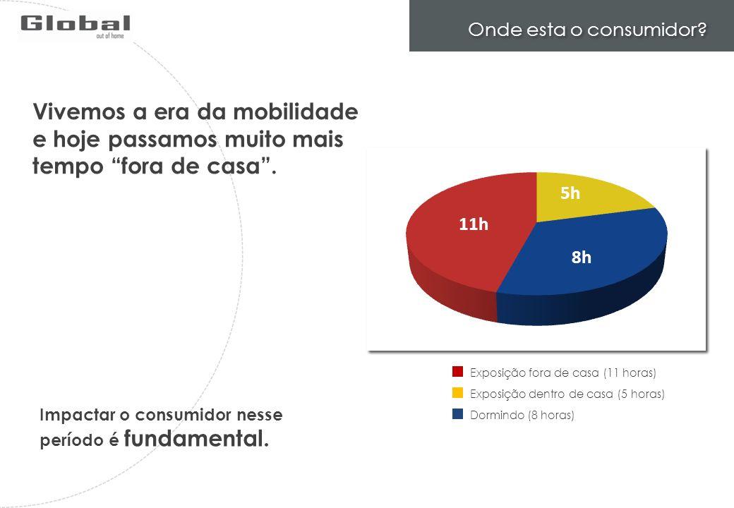 * fonte: Meio e Mensagem / IBOPE Importância da propaganda para sua vida 3% Não Sabe 5% Extremamente importante 30% Muito importante 32% Algo importante 8% Nada importante 23% Pouco importante das pessoas reconhecem a importância da propaganda acham que a influência é boa e apenas 7% acham que é ruim das pessoas gostam da publicidade 13% gostam muito 67% 53% 43% das pessoas acham que a função principal da propaganda é informar 66% Os brasileiros demonstram alto grau de confiança na propaganda.