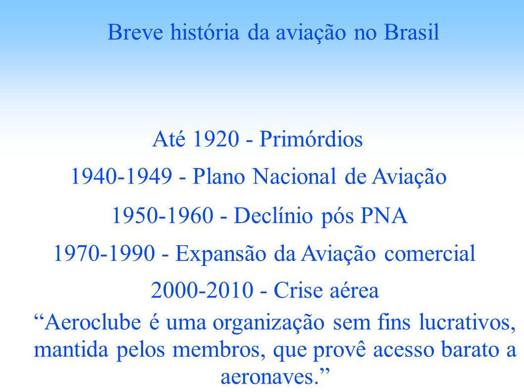 Breve história da aviação no Brasil Até 1920 - Primórdios 1950-1960 - Declínio pós PNA 1940-1949 - Plano Nacional de Aviação 1970-1990 - Expansão da A