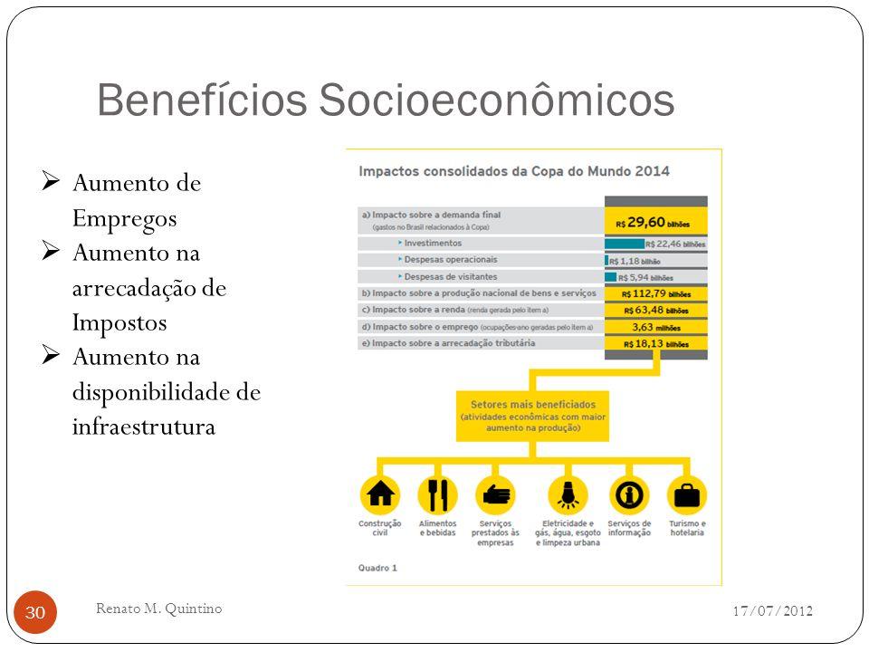 Prazo para Inicio das obras : 31/12/2010 Prazo para Término das obras: 31/12/2012 Investimentos para a Copa do Brasil de 2014( em R$).