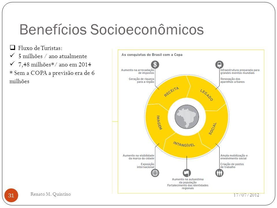 Benefícios Socioeconômicos 17/07/2012 Renato M.