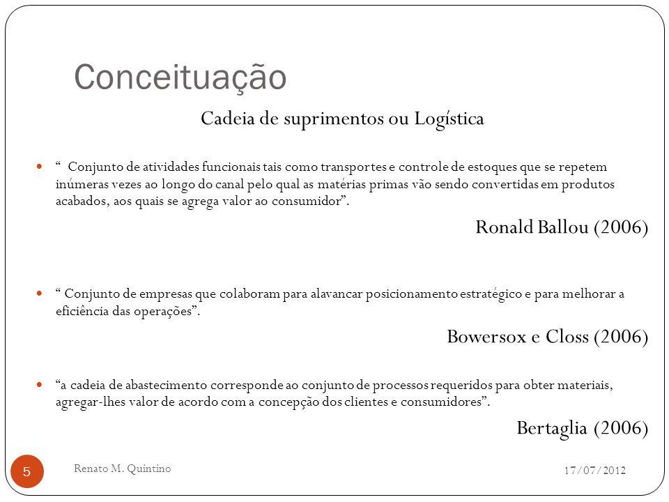 Breve História 17/07/2012 Renato M.