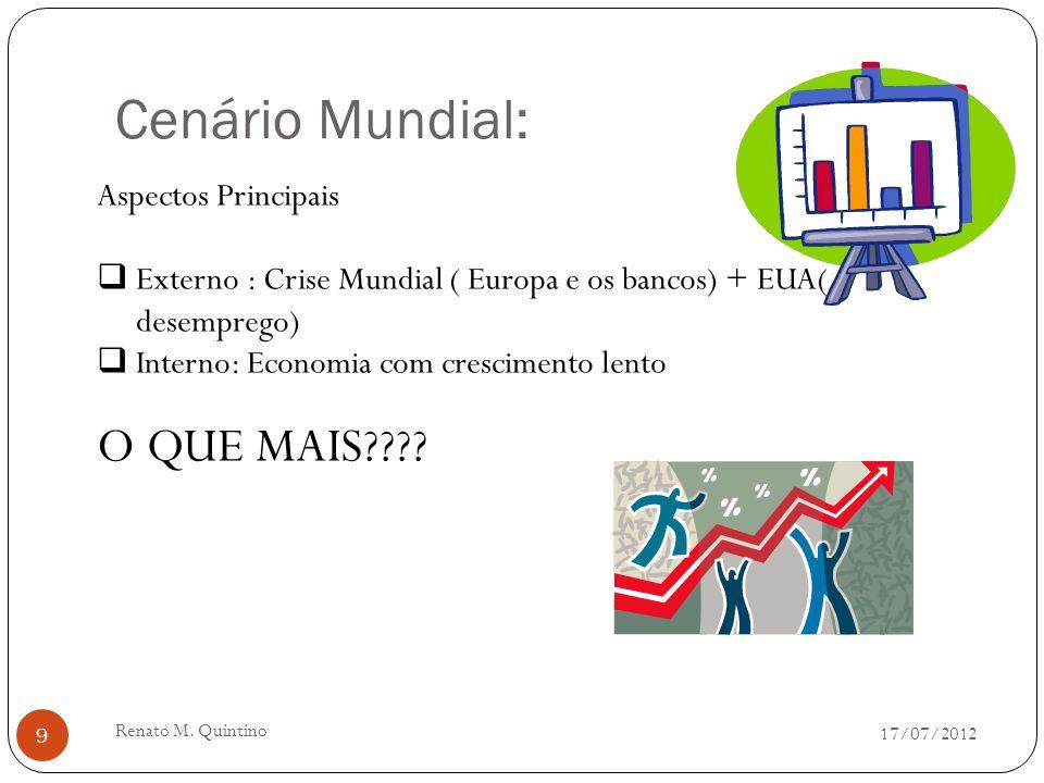 17/07/2012 Renato M. Quintino 8